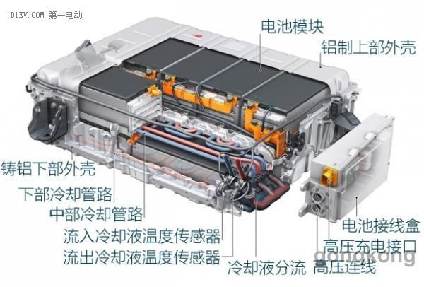 动力电池结构特点丨动力电池优势应用丨动力电池系