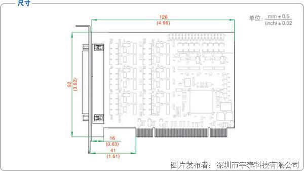 db9 針型(pin) 輸出信號 rs-422全雙工接線 rs-485半雙工接線 1 t/r&