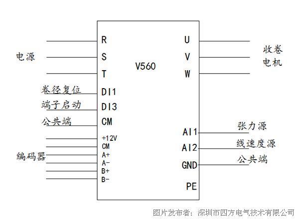 四方电气v560系列变频器在覆膜机张力控制系统中的
