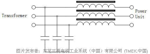 电容和电抗器组成的滤波器