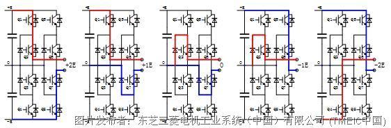 mve2系列变频器在矿用绞车上的应用