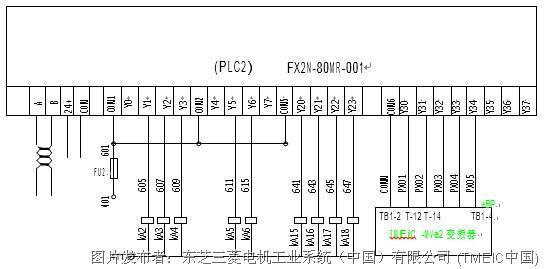 图十六 主控 plc 系统输出部分接线图图片