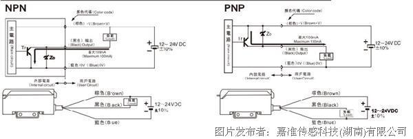 f&c嘉准 ff-303光纤放大器
