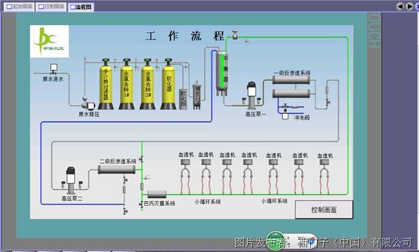 西门子 s7-200 smart plc