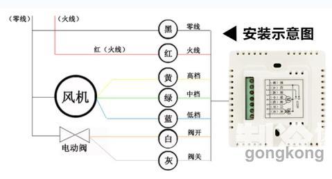 接入后云温控器上显示正常接入标志,表示云温控器已成功接入空调云