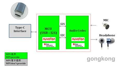 大联大世平集团推出hi-fi级type-c & lightning 数字耳机解决方案