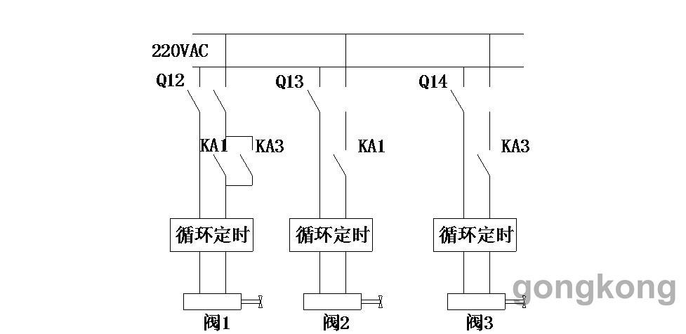 根据这种现象,采用plc来控制电磁阀的动作,原电磁阀与循环定时器为