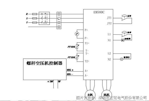 【产品发布】em580c螺杆空压机解决方案