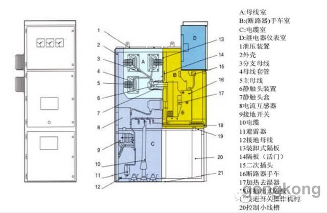 低压配电系统内部结构示意图