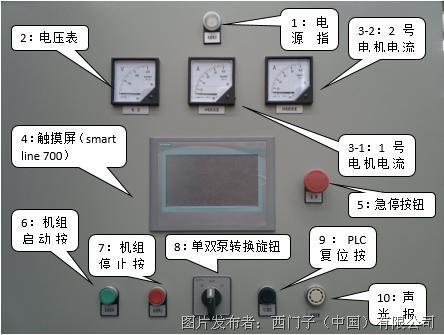当机组控制柜电源开关打开