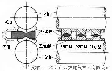 模锻的原理_青岛宏达热模锻压力机1000吨