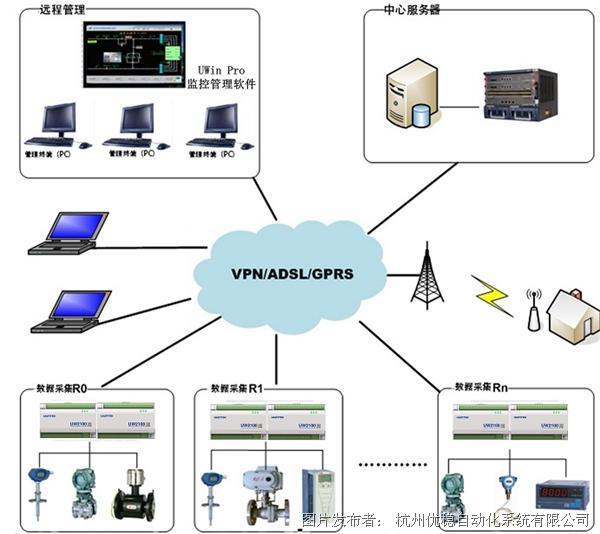 快递系统数据库结构