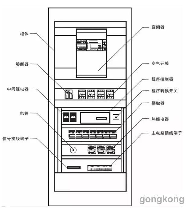 变频器控制柜内部结构图