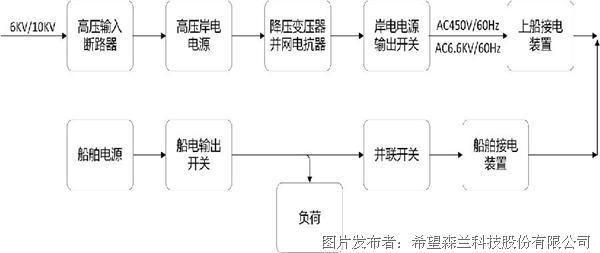 电路 电路图 电子 原理图 900_380