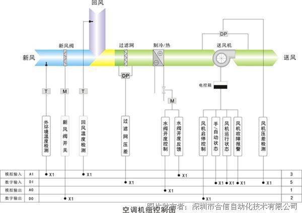 工业空调电路图