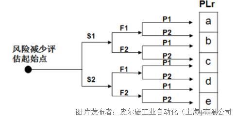 电路 电路图 电子 原理图 484_242
