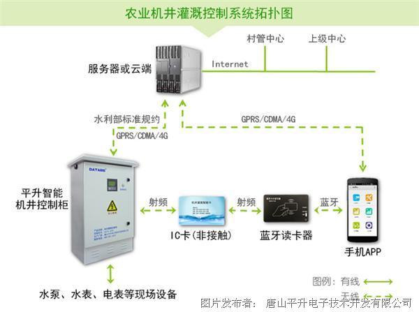 電池放電機0DC-731