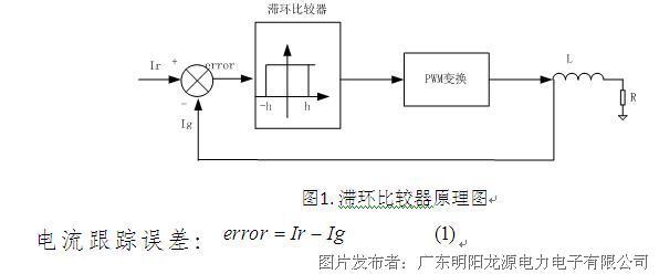 第二章电流环控制优化设计 2.