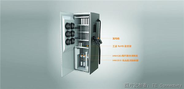 应用于te直流充电桩的产品主要包括ihv100/200高压直流接触器,充电枪