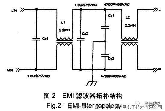 EMI后级输人为PFC电路。由Boost开关电源噪声模型知:其共模噪声等效电路为高阻容性,差模,噪声等效电路为低阻感性(当输入整流桥开通时)及高阻容性(当输入整流桥关断时),根据EMI滤波器设计的阻抗失配原则,采用如图2所示拓朴结构的EMI滤波器: 则共模滤波器电路等效电路如图3所示: