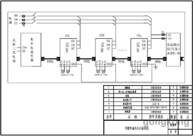 安科瑞厂家直供分相补偿电力电容器azc-fp1/250-5补偿
