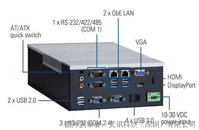 艾讯科技因应工业物联网推出Intel® Kaby Lake高阶无风扇嵌入式计算机系统