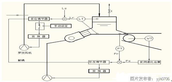 s7-200sr4硬件电路图