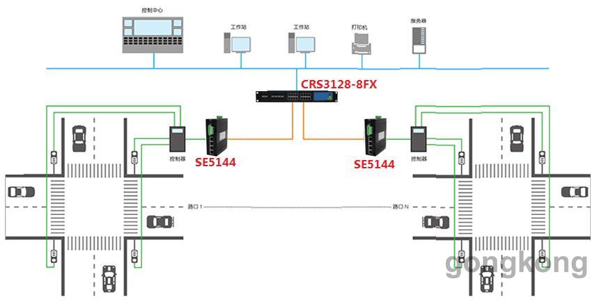 讯记se5x44系列工业4路隔离rs-485串口服务器