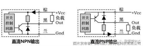 在plc的信号输入中,我们通常会用到pnp或是npn这两种输出类型的感应