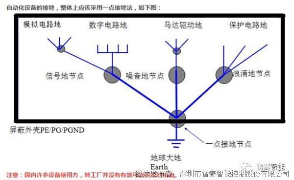 电路消除信号干扰方法
