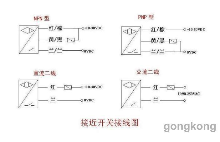 2)两线制接近开关的接线比较简单,接近开关与负载串联后接到电源即