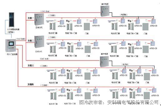 图1 防火门监控系统结构图