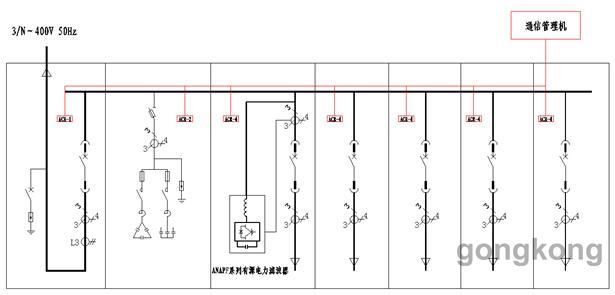 安科瑞anapf系列有源电力滤波器