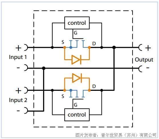 基于mosfet技术的冗余模块电路设计图