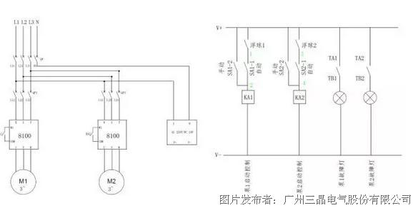 8100水泵变频器相关参数