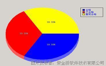 性价比高的电源测试系统-电路板-技术文章-中国工控网