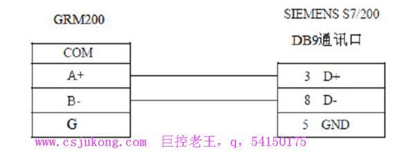 西门子s7-200和grm500/grm200的485的接线图件图6.