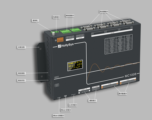 和利时 MC系列运动控制器