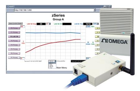 Omega  Z型紧凑型无线传感器系统