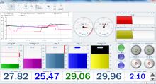 风丘科技 IPEmotion高性能配置数据采集软件