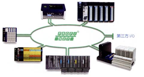 GE智能平台 PACSystems自动化产品