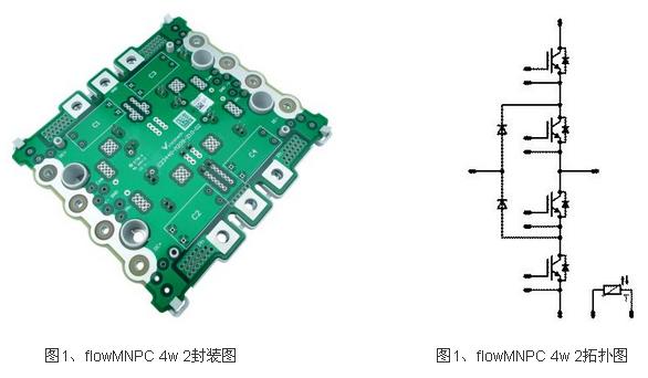 Vincotech flowMNPC 4w 2系列功率模块