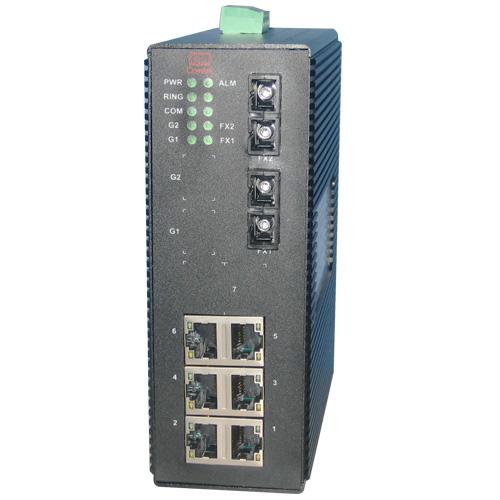 讯记千兆混合网管型冗余环网工业交换机