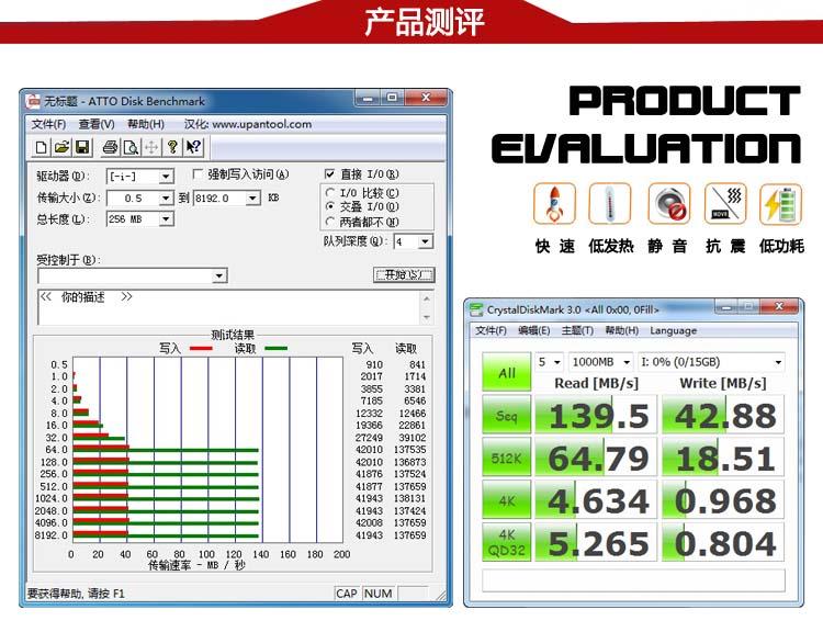 SSDAni 工業CF卡16G 1000X 高速存儲卡
