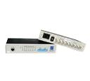 三旺 MODEL7210系列以太网到4路2M G.703网桥