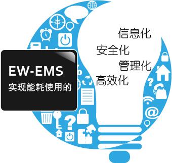 易往 EW-EMS能源管理系统