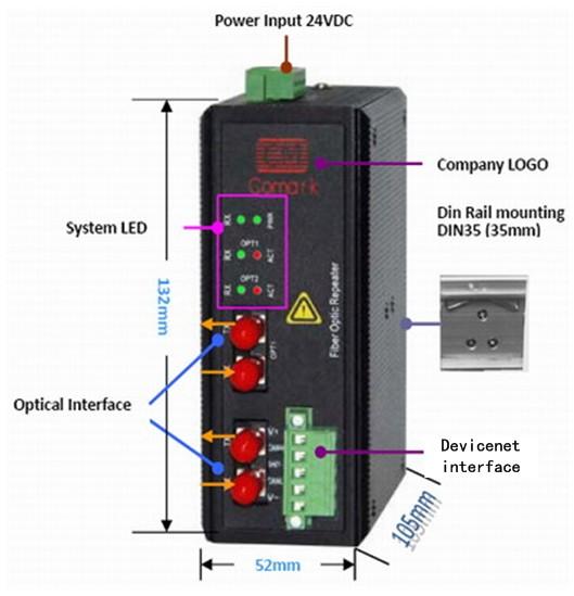 深圳讯记 CAN总线光纤中继器/总线光端机