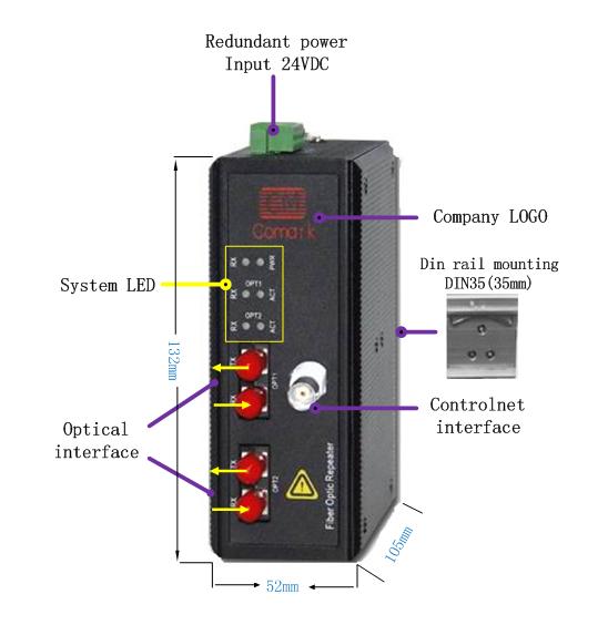 深圳讯记ControlNet光纤中继器/总线光端机