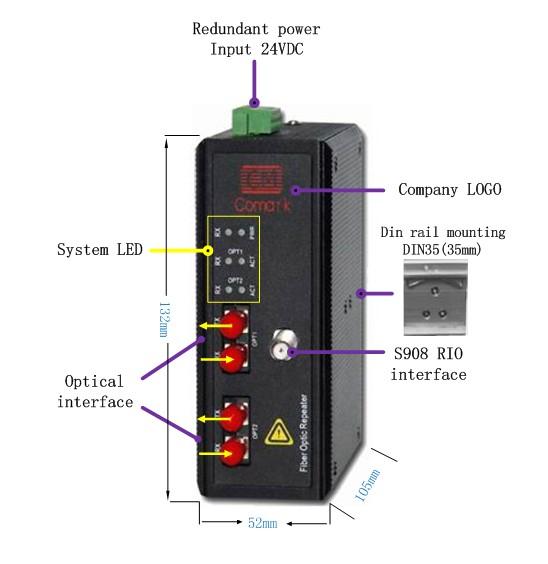 深圳讯记S908 RIO光纤模块/昆腾PLC光纤