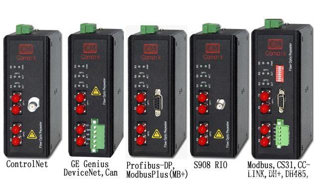 深圳讯记ControlNet总线转光纤通讯模块